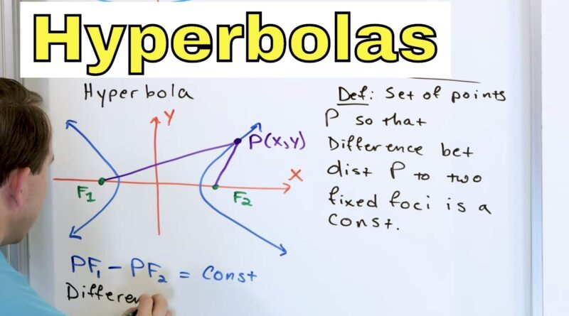 How To Find The Foci Of Hyperbola
