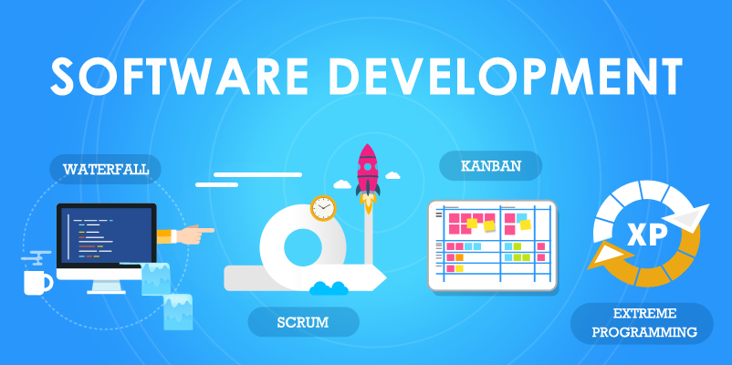 Tasks performed By Software Development Companies