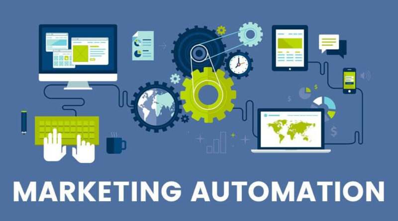Types Sales and Marketing Automation