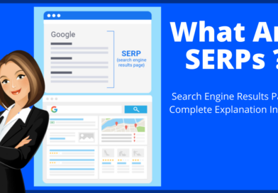 What is the Search Results Page (SERP) SEO? And Importance